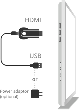 Diagram: Connecting the Chromecast